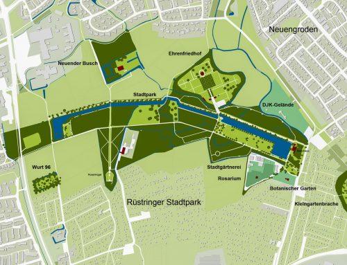 Zukunft Stadtgrün in Wilhelmshaven